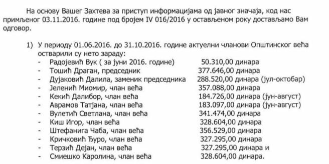 Podaci o zaradama koje smo dobili od opštine Bečej