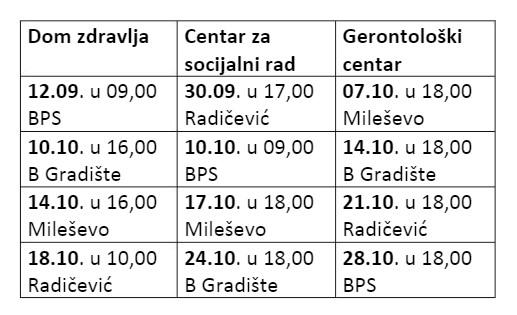 Raspored radionica tri ustanove