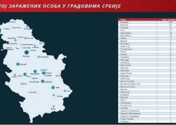 28. mart - Zvaničan broj zaraženih u opštinama i gradovima u Srbiji