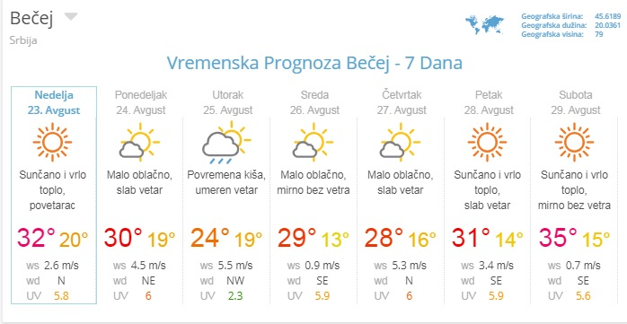 weather2umbrella